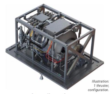 HALCYON SmallSat Monoprop/Dual Mode Thruster on satsearch